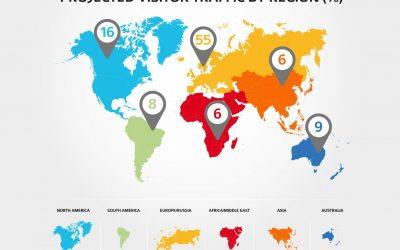 Virtual exhibitions enable global footfall…